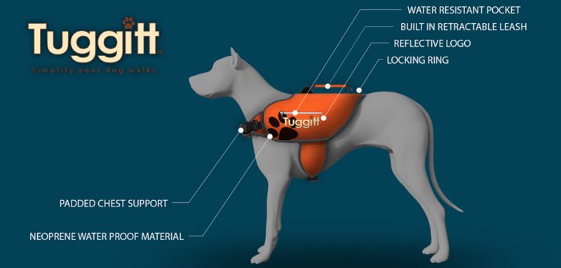 tuggit dog harness 3D CAD model prototype render infographic